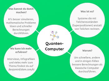 Die Künstliche Intelligenz Mini Mind Map - Quantencomputer_klein