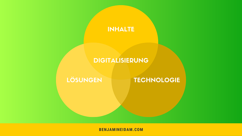 Content Marketing und Digitalisierung