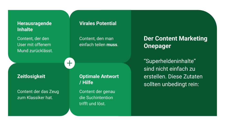 Die Content Marketing-Rezeptur für Superheldeninhalte