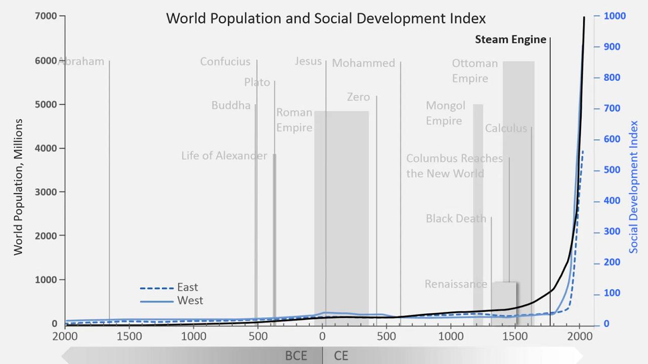 Die einflussreichsten Menschen der Welt haben Energie verbreitet, keine Ideologie
