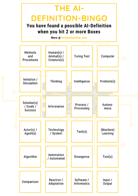 The artificial Intelligence Definition-Bingo