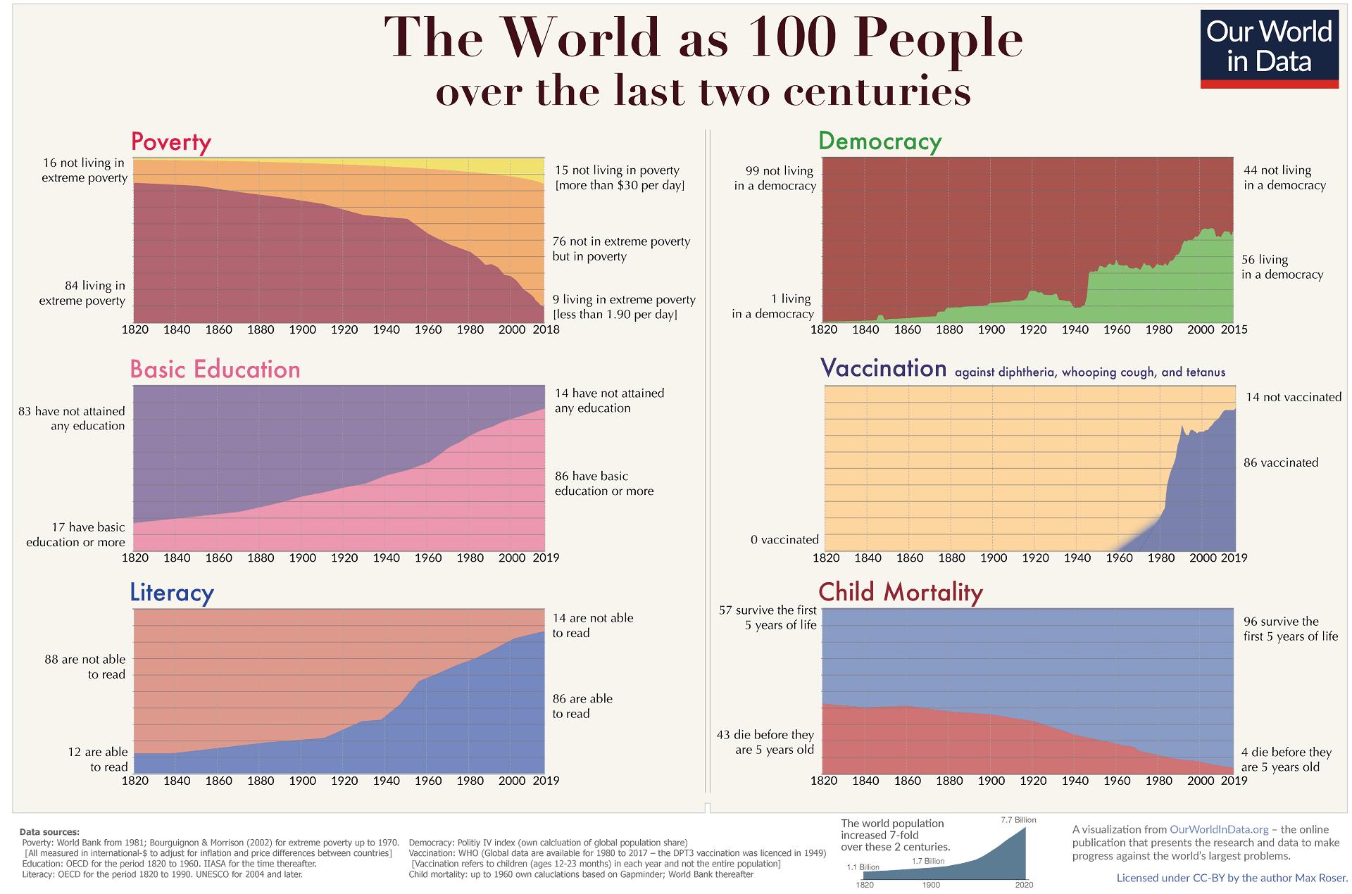 Zwei Jahrhunderte manifestierter Optimismus-min