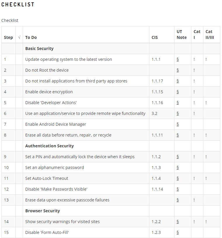 Smartphone Cybersecurity Checklist