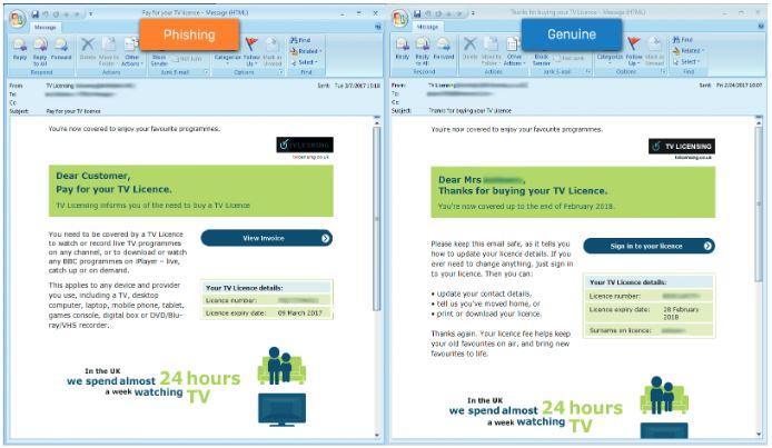 Phishing Beispiel zur besseren Cybersecurity