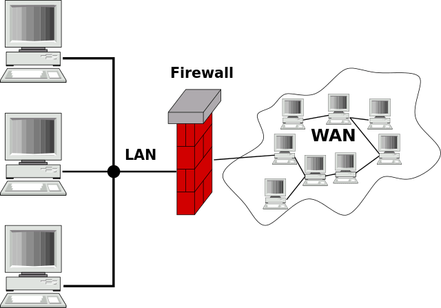 Hardware-Firewall